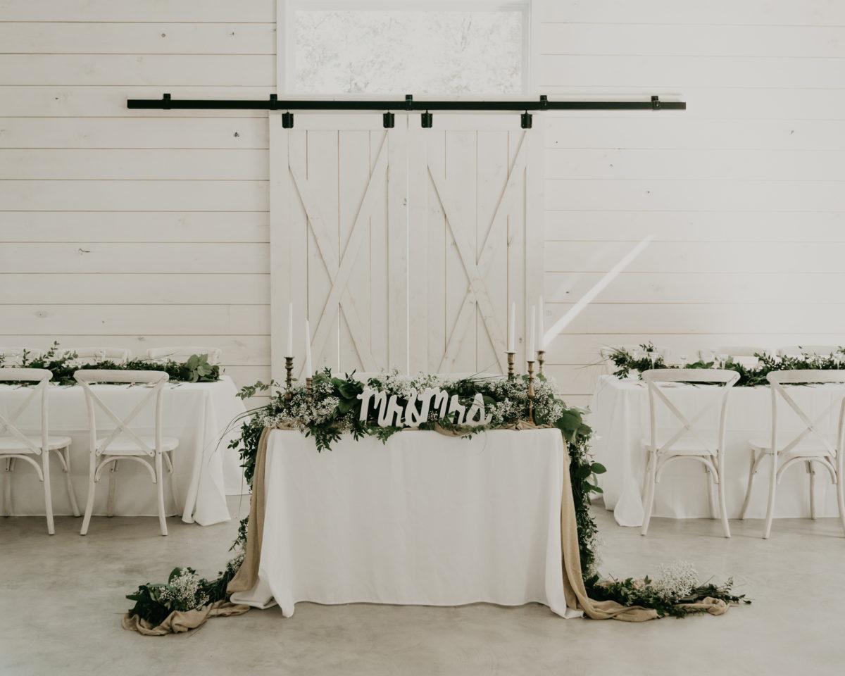 Mini Weddings During COVID19